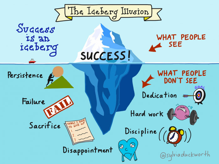 The Iceberg Illusion - Credit to @sylviaduckworth